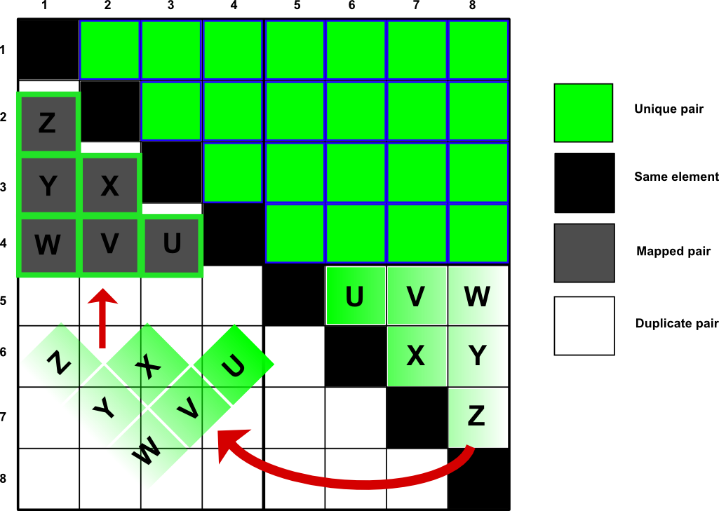 interaction_map